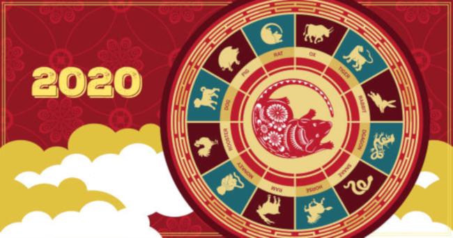 Китайский зодиак на Ридли
